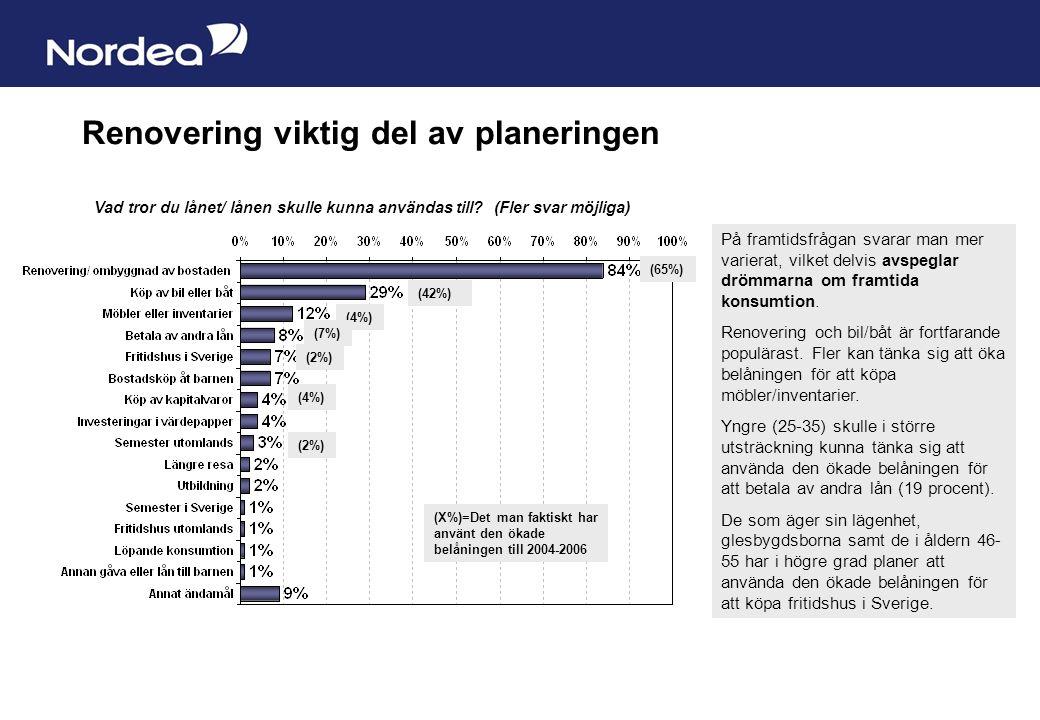 Sida 10 Hur tror du marknadsvärdet på din bostad kommer att utvecklas under det kommande året jämfört med år 2006.