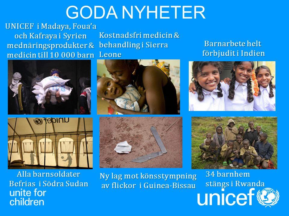 GODA NYHETERR Ny lag mot könsstympning av flickor i Guinea-Bissau av flickor i Guinea-Bissau Barnarbete helt förbjudit i Indien Alla barnsoldater Befrias i Södra Sudan 34 barnhem stängs i Rwanda UNICEFi Madaya, Foua'a och Kafraya i Syrien mednäringsprodukter & medicin till 10 000 barn UNICEF i Madaya, Foua'a och Kafraya i Syrien mednäringsprodukter & medicin till 10 000 barn Kostnadsfri medicin & behandling i Sierra Leone