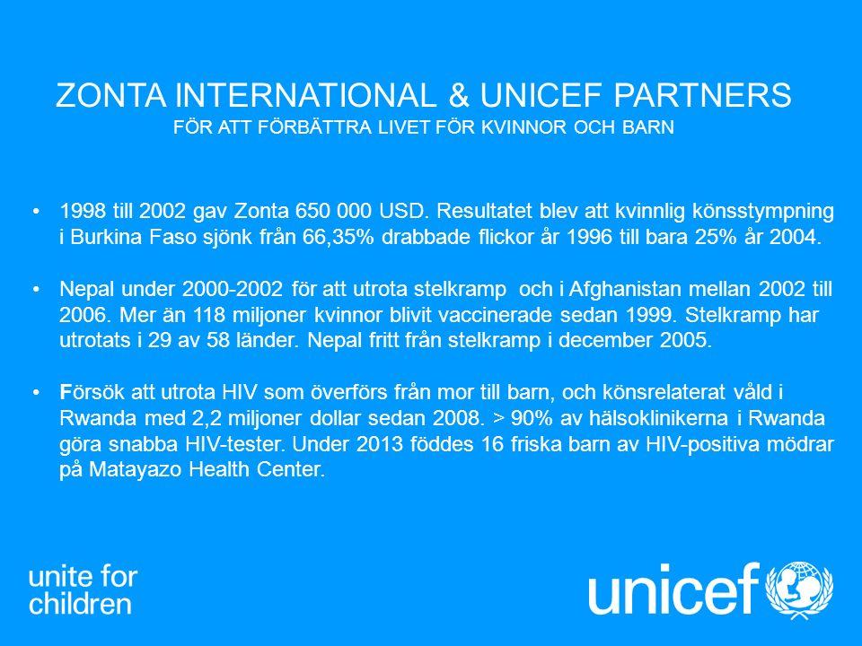 ZONTA INTERNATIONAL & UNICEF PARTNERS FÖR ATT FÖRBÄTTRA LIVET FÖR KVINNOR OCH BARN 1998 till 2002 gav Zonta 650 000 USD. Resultatet blev att kvinnlig