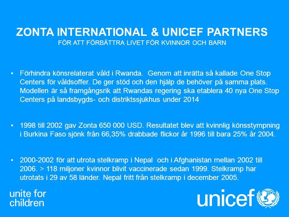 ZONTA INTERNATIONAL & UNICEF PARTNERS FÖR ATT FÖRBÄTTRA LIVET FÖR KVINNOR OCH BARN Förhindra könsrelaterat våld i Rwanda. Genom att inrätta så kallade