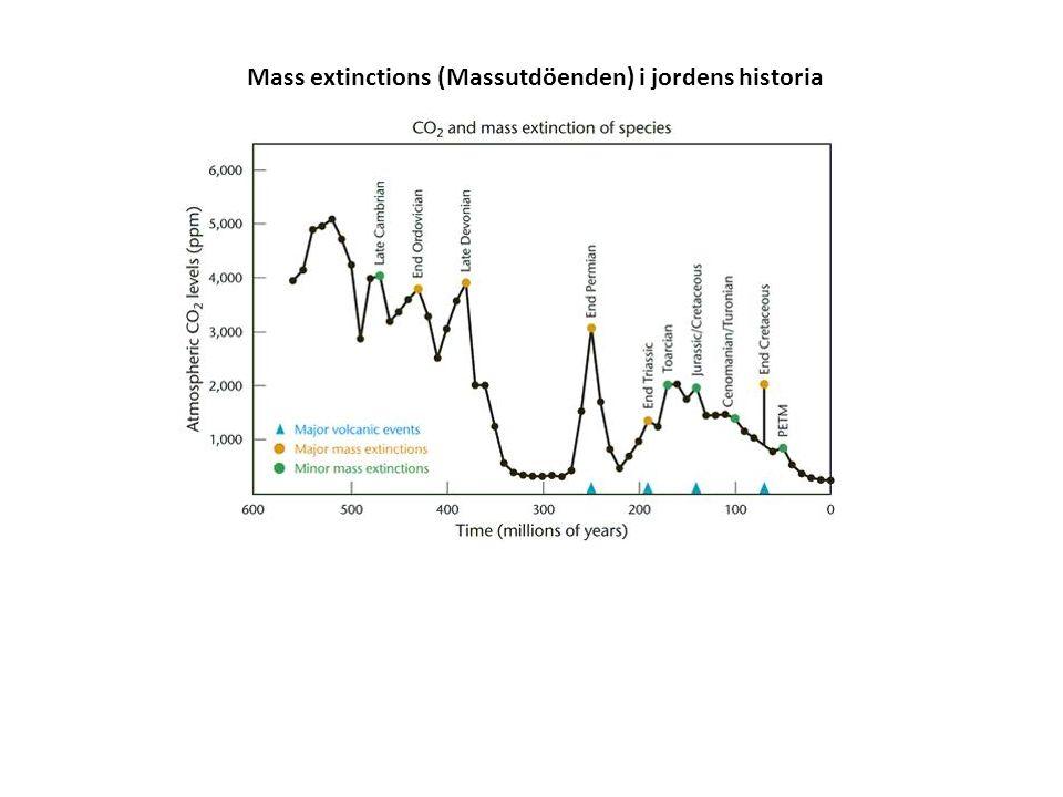 Mass extinctions (Massutdöenden) i jordens historia
