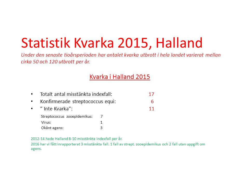 Statistik Kvarka 2015, Halland Under den senaste tioårsperioden har antalet kvarka utbrott i hela landet varierat mellan cirka 50 och 120 utbrott per