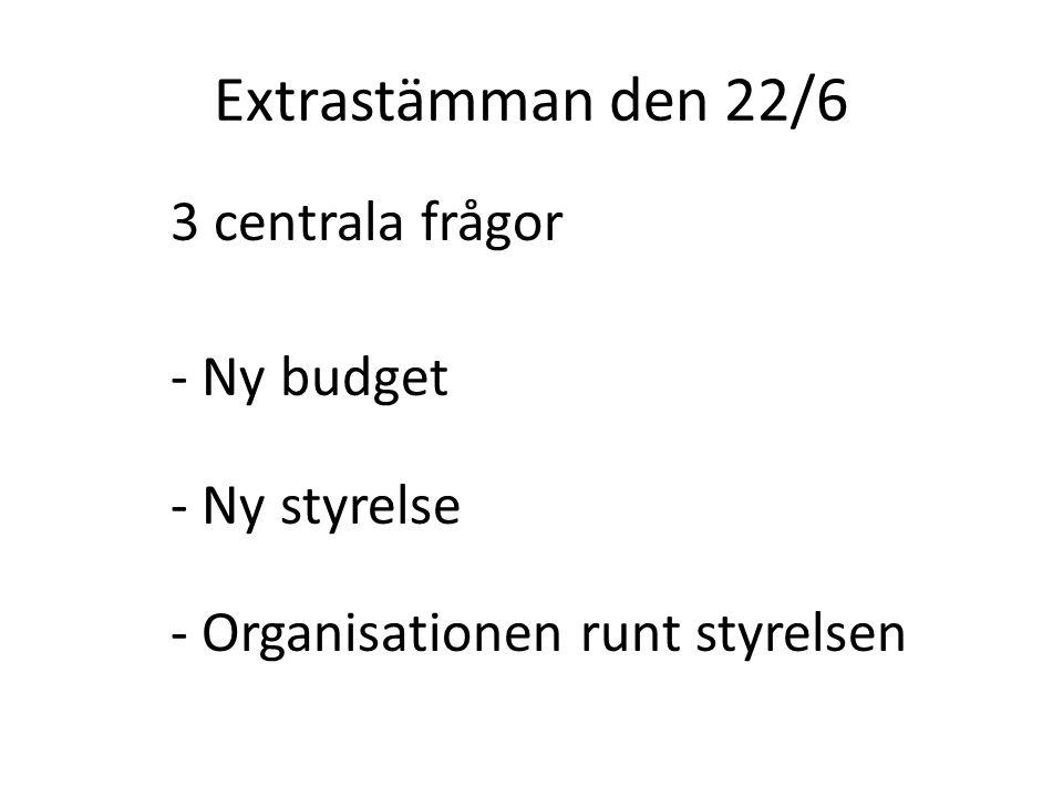 Extrastämman den 22/6 3 centrala frågor - Ny budget - Ny styrelse - Organisationen runt styrelsen