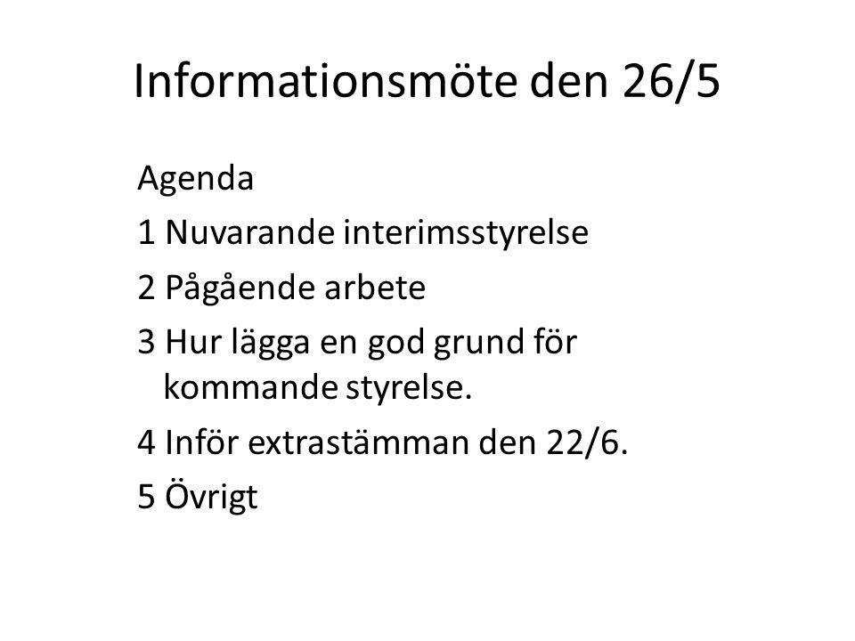 Informationsmöte den 26/5 Agenda 1 Nuvarande interimsstyrelse 2 Pågående arbete 3 Hur lägga en god grund för kommande styrelse.