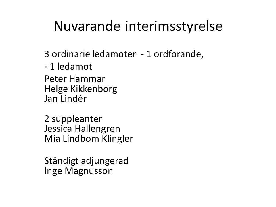 Nuvarande interimsstyrelse 3 ordinarie ledamöter - 1 ordförande, - 1 ledamot Peter Hammar Helge Kikkenborg Jan Lindér 2 suppleanter Jessica Hallengren Mia Lindbom Klingler Ständigt adjungerad Inge Magnusson