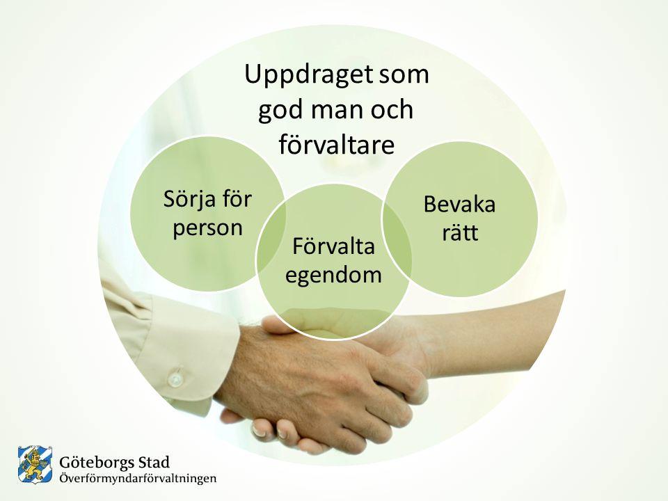 Sörja för person Förvalta egendom Bevaka rätt Uppdraget som god man och förvaltare