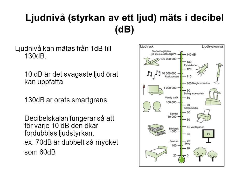 Ljudnivå (styrkan av ett ljud) mäts i decibel (dB) Ljudnivå kan mätas från 1dB till 130dB.