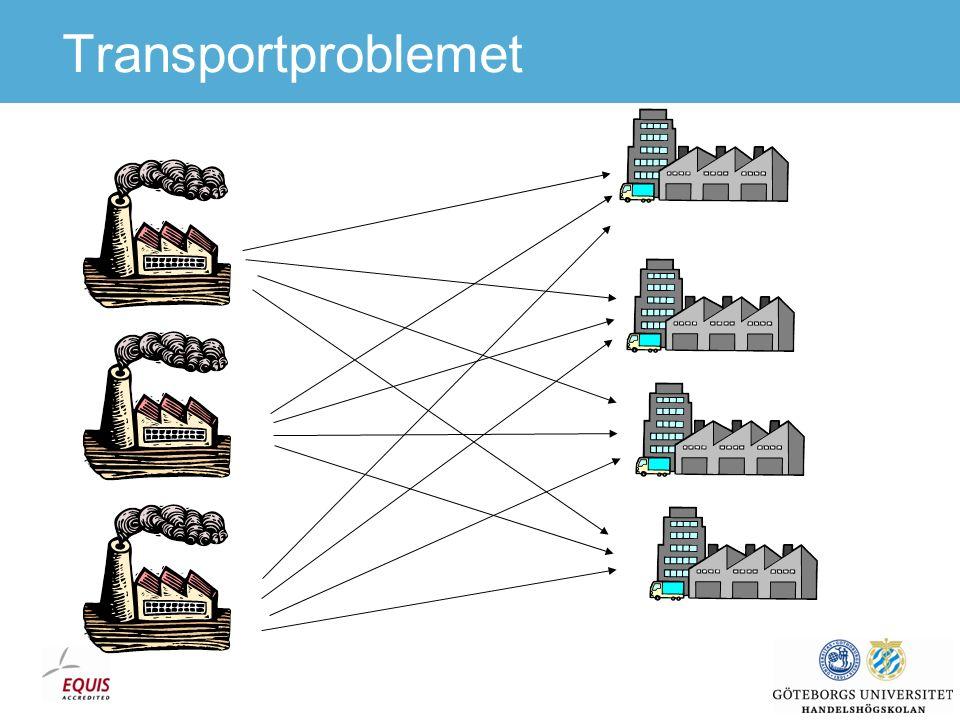 Några uppgifter för operationsanalytiska verktyg  Transportproblemet  Ruttplanering  Terminallokalisering