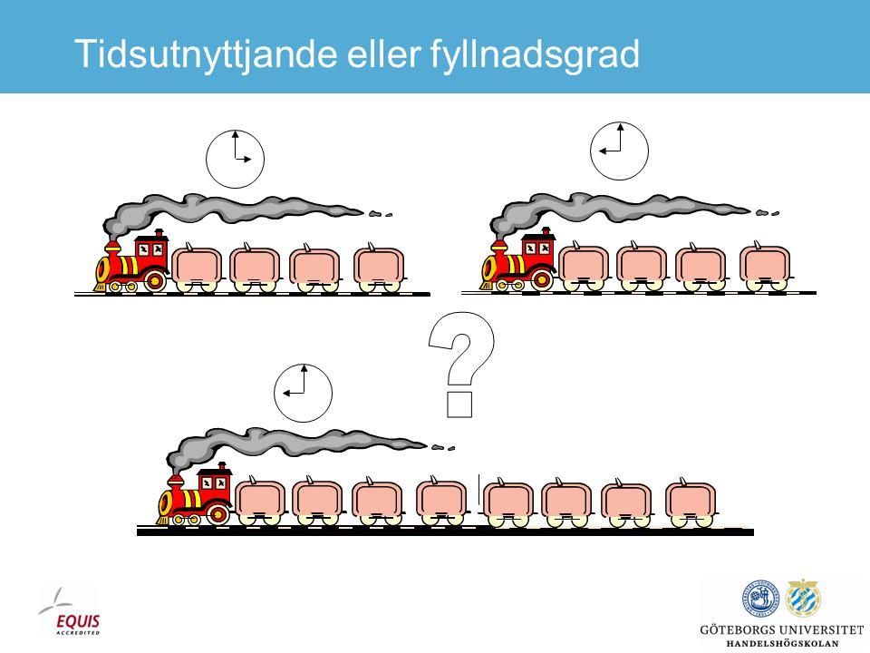 Standardisering eller specialisering