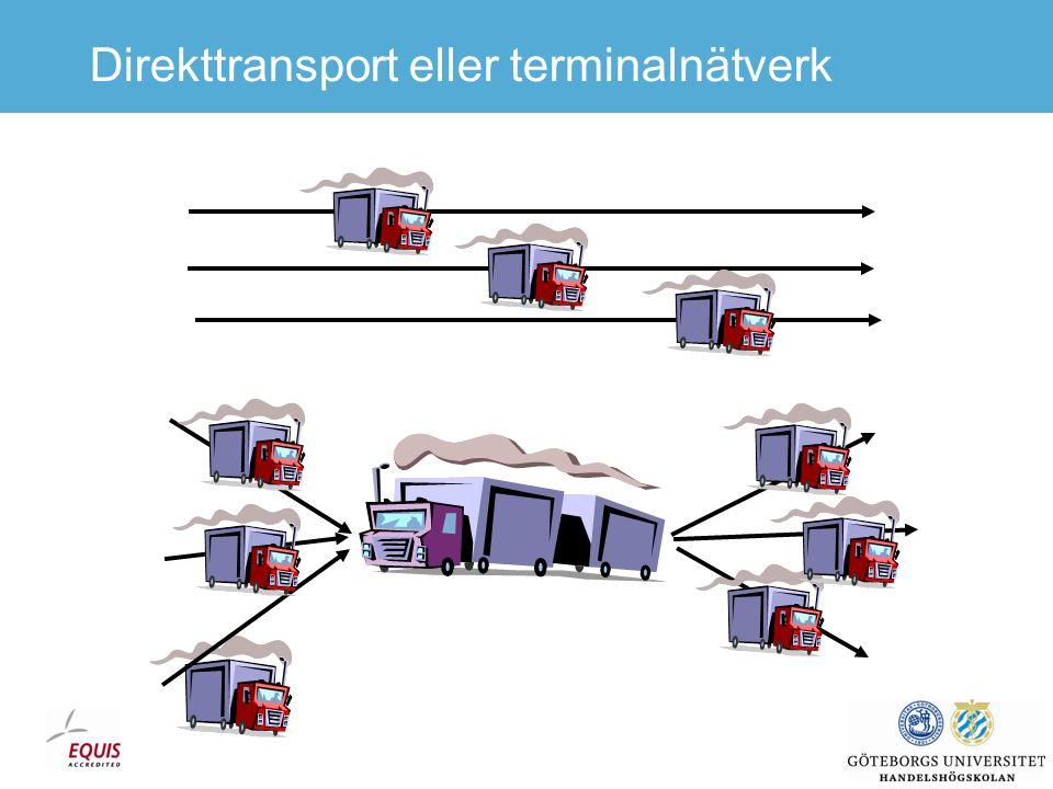 Effektivitet vid fjärrtransport eller vid lastning och lossning