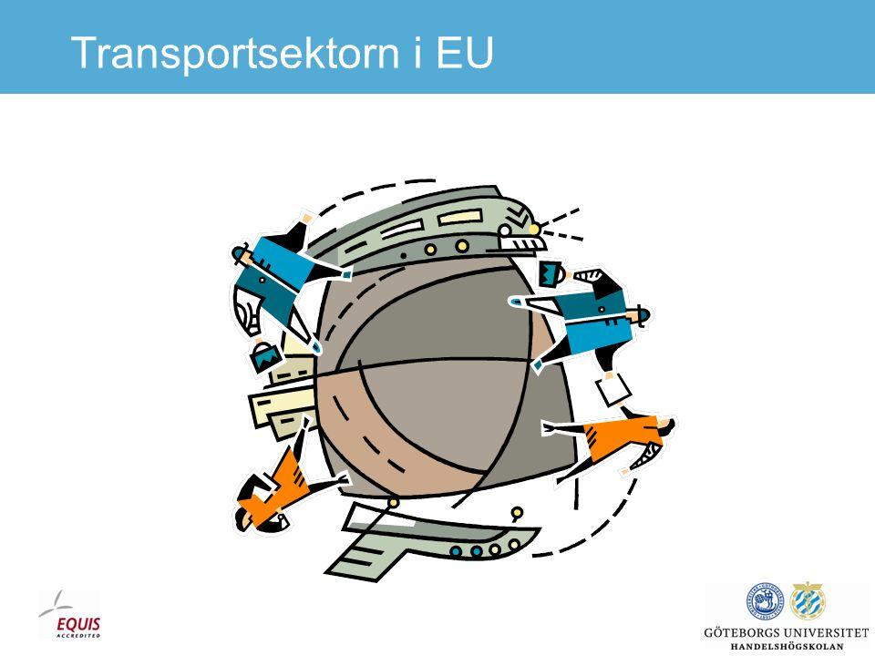 Sex grundläggande trafikprinciper Källa: Woxenius, 2007