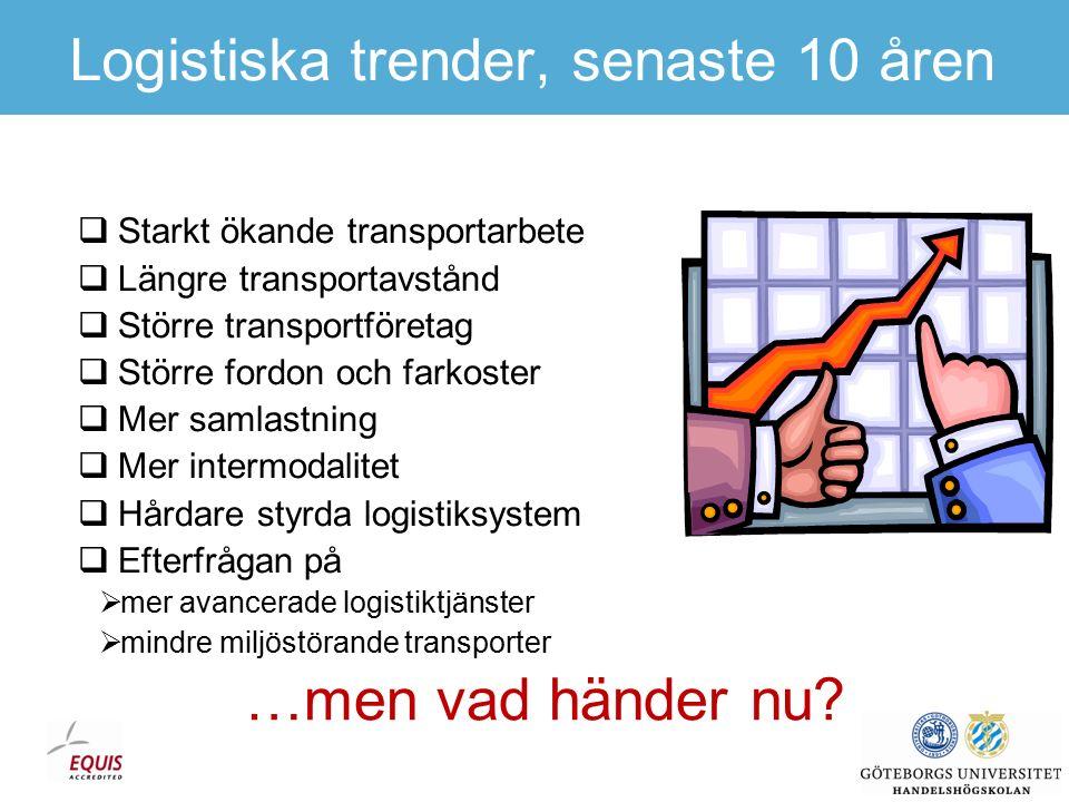 Kommunerna  Lokala vägar  Hamnar  Lokala/små flygplatser  Kombiterminaler  Kollektivtrafik  Bundna till kommungränserna