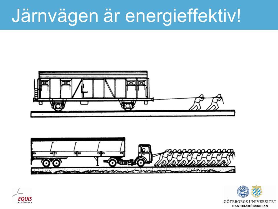 Samhällets argument för järnväg