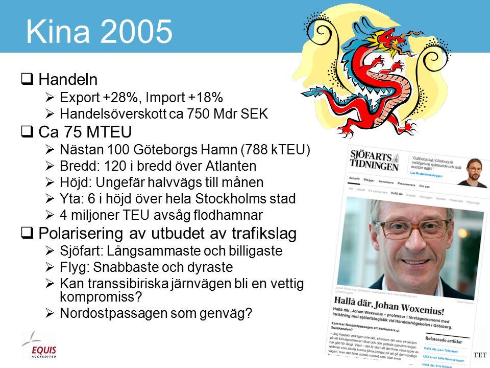 Sveriges handel med varor 2010 Mdr SEKFörändring %Placering Ryssland Export21+4914 Import51+617 Kina Export35+1410 Import43+259 Europa Export818+121-3, 5-9 Import890+171-6, 8, 10 USA Export83+314 Import34311 Källa: SCB