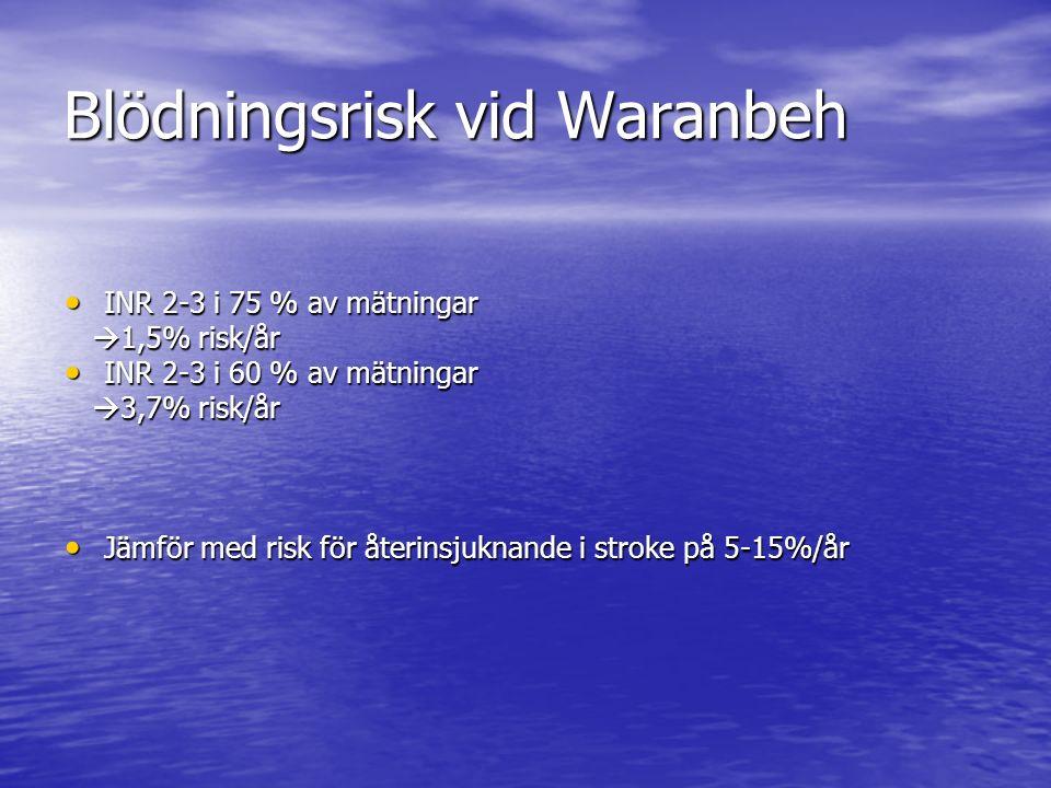 Blödningsrisk vid Waranbeh INR 2-3 i 75 % av mätningar INR 2-3 i 75 % av mätningar  1,5% risk/år  1,5% risk/år INR 2-3 i 60 % av mätningar INR 2-3 i 60 % av mätningar  3,7% risk/år  3,7% risk/år Jämför med risk för återinsjuknande i stroke på 5-15%/år Jämför med risk för återinsjuknande i stroke på 5-15%/år