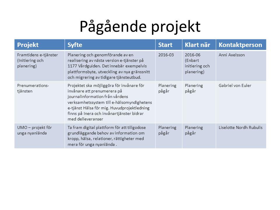 Pågående projekt ProjektSyfteStartKlart närKontaktperson Framtidens e-tjänster (Initiering och planering) Planering och genomförande av en realisering