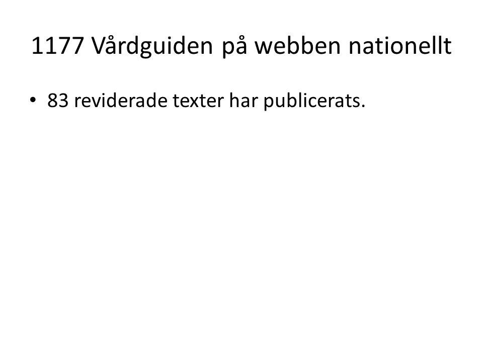 1177 Vårdguiden på webben nationellt 83 reviderade texter har publicerats.