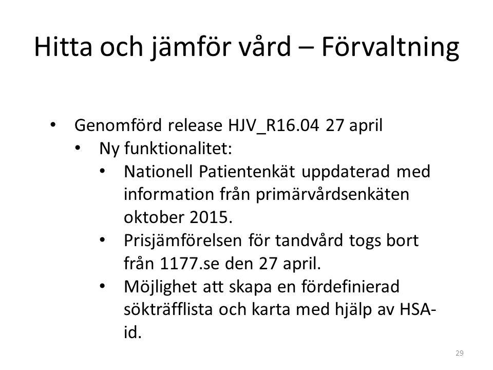 Hitta och jämför vård – Förvaltning 29 Genomförd release HJV_R16.04 27 april Ny funktionalitet: Nationell Patientenkät uppdaterad med information från primärvårdsenkäten oktober 2015.