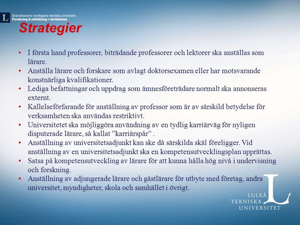 Strategier I första hand professorer, biträdande professorer och lektorer ska anställas som lärare.