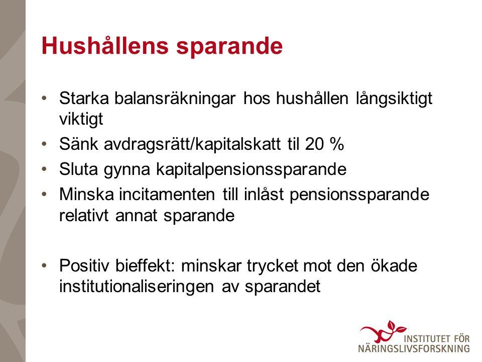 Hushållens sparande Starka balansräkningar hos hushållen långsiktigt viktigt Sänk avdragsrätt/kapitalskatt til 20 % Sluta gynna kapitalpensionssparand