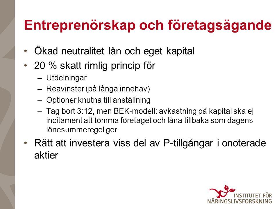 Entreprenörskap och företagsägande Ökad neutralitet lån och eget kapital 20 % skatt rimlig princip för –Utdelningar –Reavinster (på långa innehav) –Op