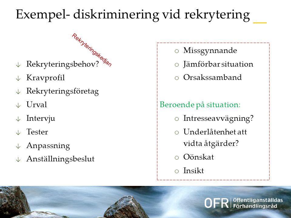 Exempel- diskriminering vid rekrytering ↓ Rekryteringsbehov.