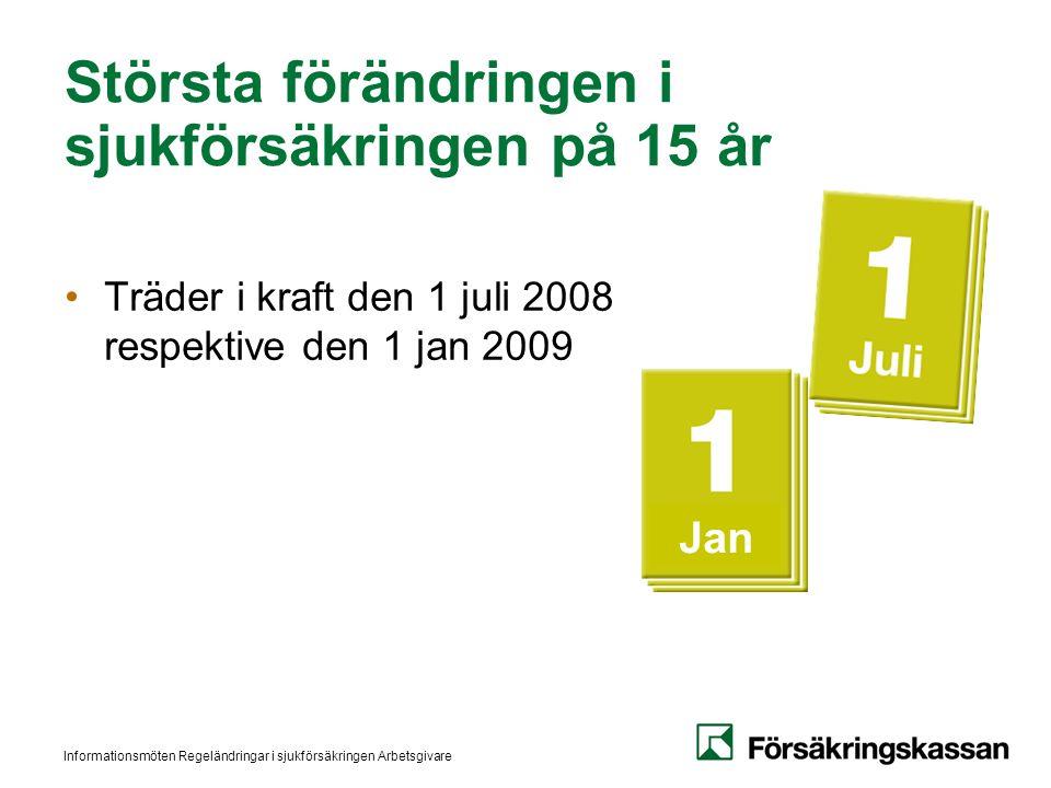 Informationsmöten Regeländringar i sjukförsäkringen Arbetsgivare Största förändringen i sjukförsäkringen på 15 år Träder i kraft den 1 juli 2008 respektive den 1 jan 2009 Jan