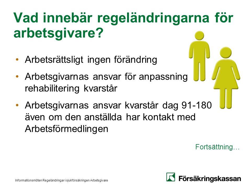 Informationsmöten Regeländringar i sjukförsäkringen Arbetsgivare Vad innebär regeländringarna för arbetsgivare? Arbetsrättsligt ingen förändring Arbet