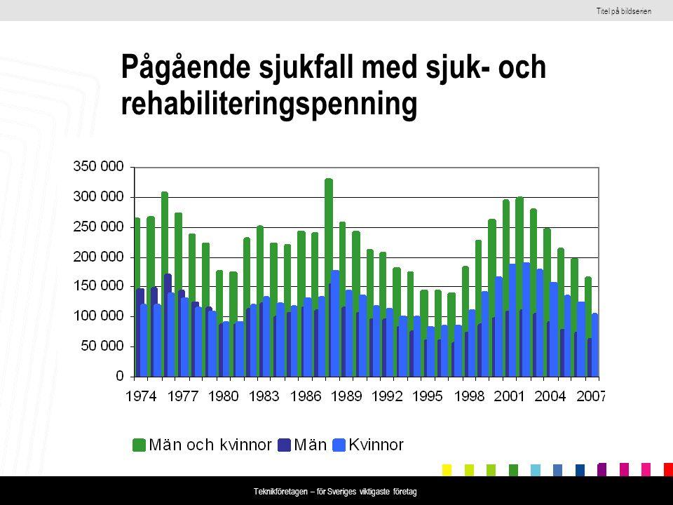 Rehabiliteringskedjan Teknikföretagen – för Sveriges viktigaste företag Medicinskt underlag för bedömning av förmåga att arbeta vid sjukdom - Introduceras 1 mars 2008