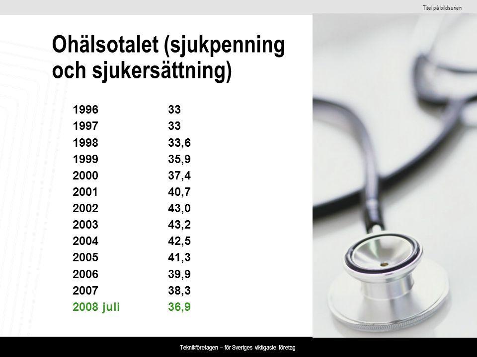 Titel på bildserien Teknikföretagen – för Sveriges viktigaste företag Ohälsotalet (sjukpenning och sjukersättning) 199633 1997 33 199833,6 199935,9 200037,4 200140,7 200243,0 200343,2 200442,5 200541,3 200639,9 200738,3 2008 juli36,9