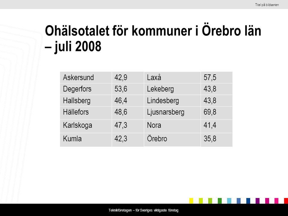 Titel på bildserien Teknikföretagen – för Sveriges viktigaste företag Ohälsotalet för kommuner i Örebro län – juli 2008 Askersund42,9Laxå57,5 Degerfors53,6Lekeberg43,8 Hallsberg46,4Lindesberg43,8 Hällefors48,6Ljusnarsberg69,8 Karlskoga47,3Nora41,4 Kumla42,3Örebro35,8