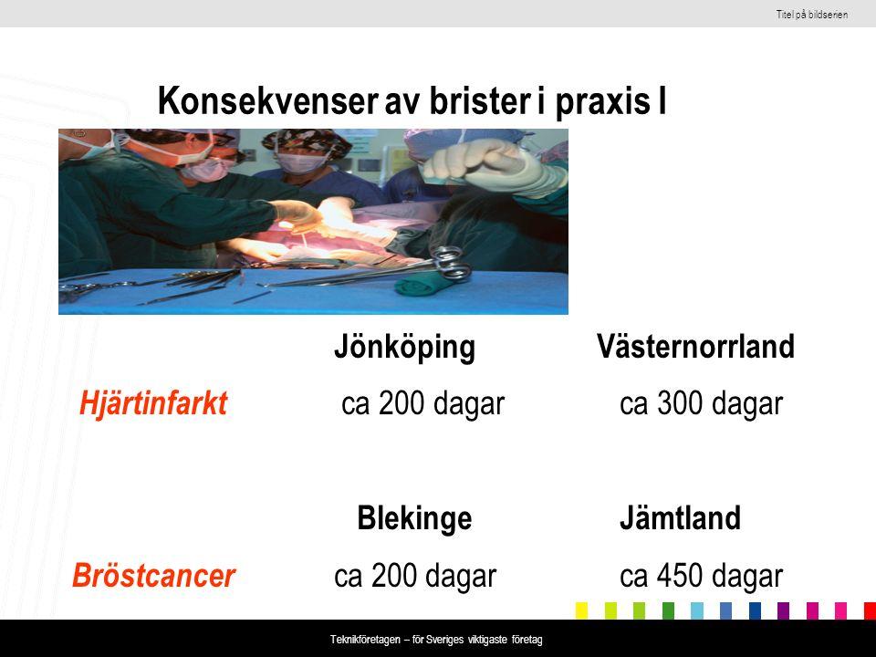 Titel på bildserien Teknikföretagen – för Sveriges viktigaste företag Konsekvenser av brister i praxis I JönköpingVästernorrland Hjärtinfarkt ca 200 dagar ca 300 dagar Blekinge Jämtland Bröstcancer ca 200 dagar ca 450 dagar