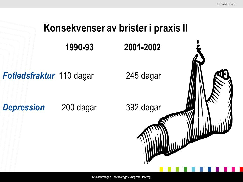 Titel på bildserien Teknikföretagen – för Sveriges viktigaste företag Konsekvenser av brister i praxis II 1990-932001-2002 Fotledsfraktur 110 dagar 245 dagar Depression 200 dagar 392 dagar