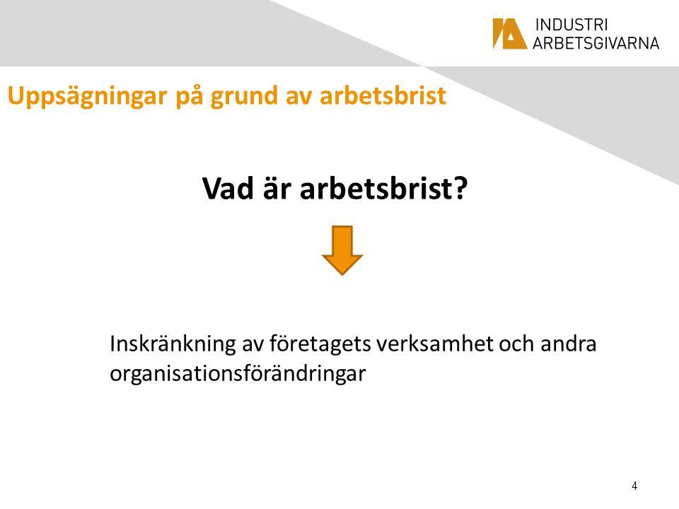 Uppsägningar på grund av arbetsbrist Vad är arbetsbrist? Inskränkning av företagets verksamhet och andra organisationsförändringar 4
