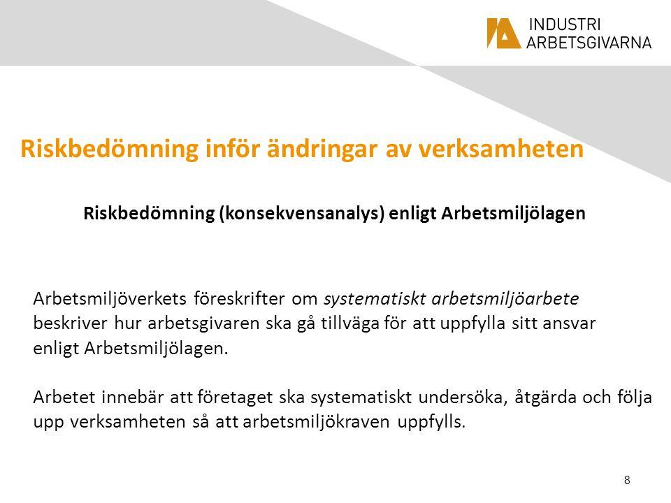 Riskbedömning inför ändringar av verksamheten Riskbedömning (konsekvensanalys) enligt Arbetsmiljölagen Arbetsmiljöverkets föreskrifter om systematiskt