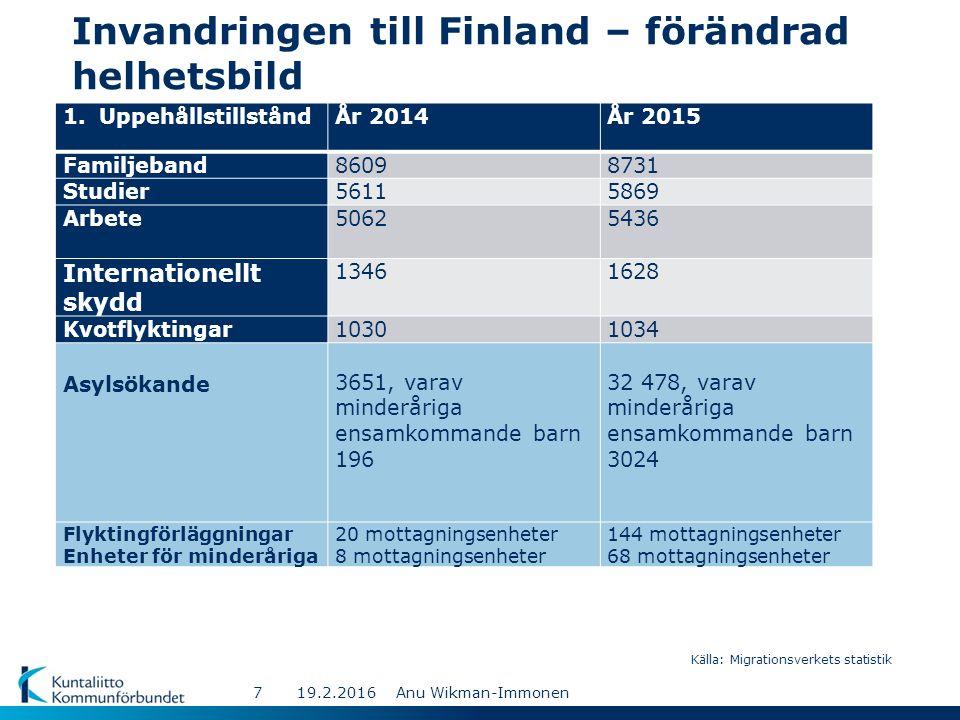 Invandringen till Finland – förändrad helhetsbild 1.UppehållstillståndÅr 2014År 2015 Familjeband86098731 Studier56115869 Arbete 50625436 Internationellt skydd 13461628 Kvotflyktingar10301034 Asylsökande 3651, varav minderåriga ensamkommande barn 196 32 478, varav minderåriga ensamkommande barn 3024 Flyktingförläggningar Enheter för minderåriga 20 mottagningsenheter 8 mottagningsenheter 144 mottagningsenheter 68 mottagningsenheter 19.2.2016 Källa: Migrationsverkets statistik Anu Wikman-Immonen7
