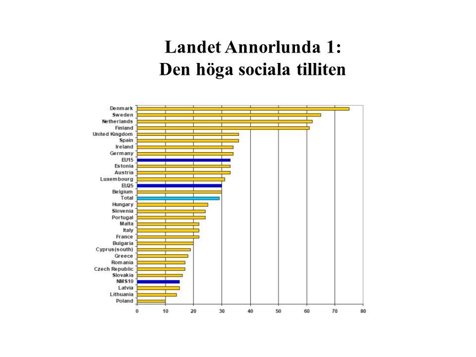 Landet Annorlunda 1: Den höga sociala tilliten