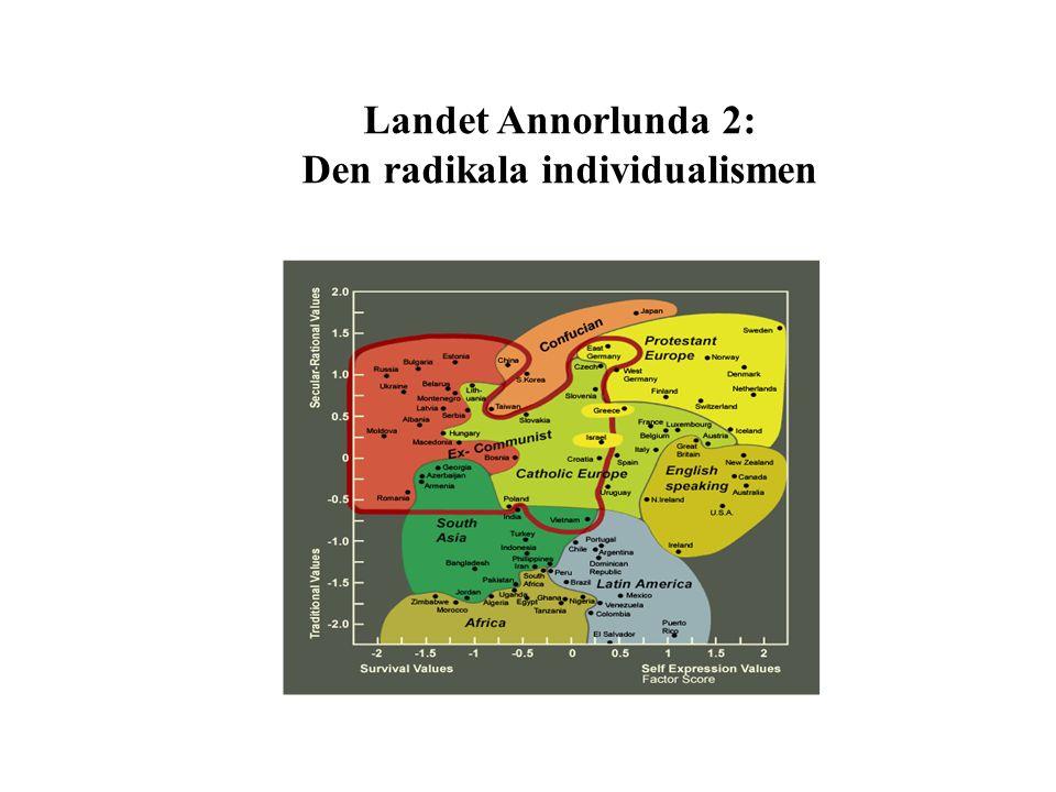 Landet Annorlunda 2: Den radikala individualismen