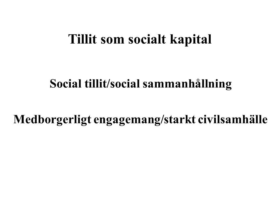 Tillit som socialt kapital Social tillit/social sammanhållning Medborgerligt engagemang/starkt civilsamhälle