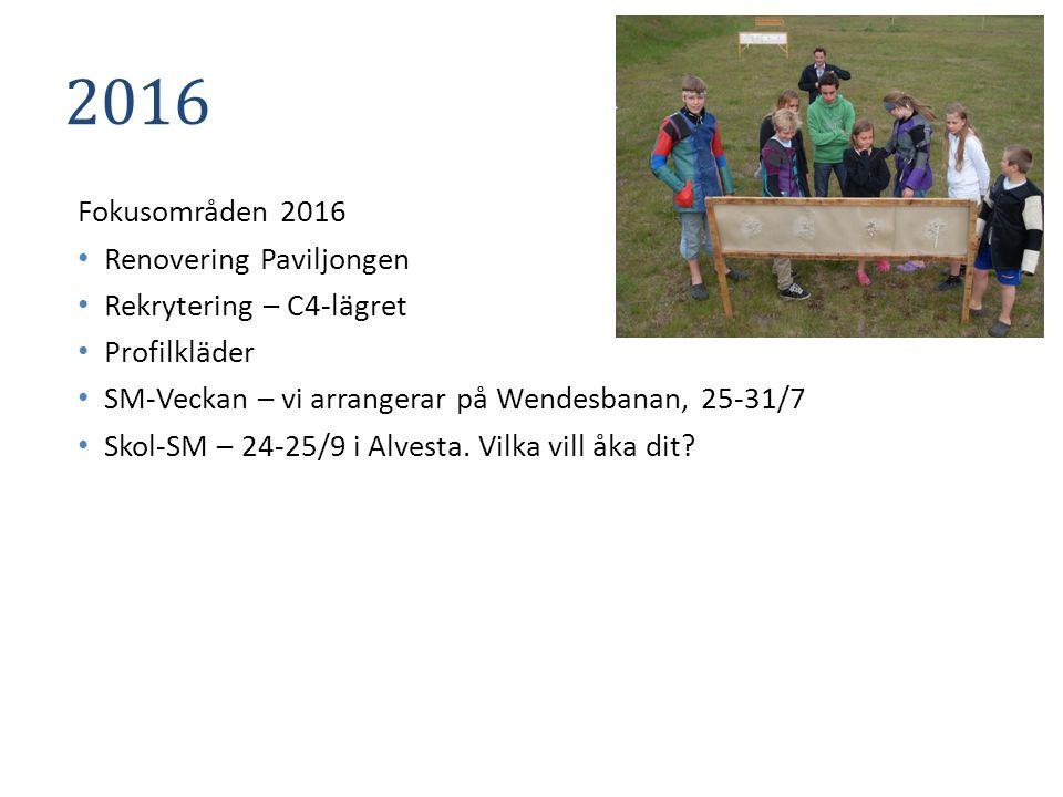 2016 Fokusområden 2016 Renovering Paviljongen Rekrytering – C4-lägret Profilkläder SM-Veckan – vi arrangerar på Wendesbanan, 25-31/7 Skol-SM – 24-25/9