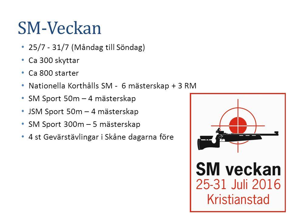 SM-Veckan 25/7 - 31/7 (Måndag till Söndag) Ca 300 skyttar Ca 800 starter Nationella Korthålls SM - 6 mästerskap + 3 RM SM Sport 50m – 4 mästerskap JSM