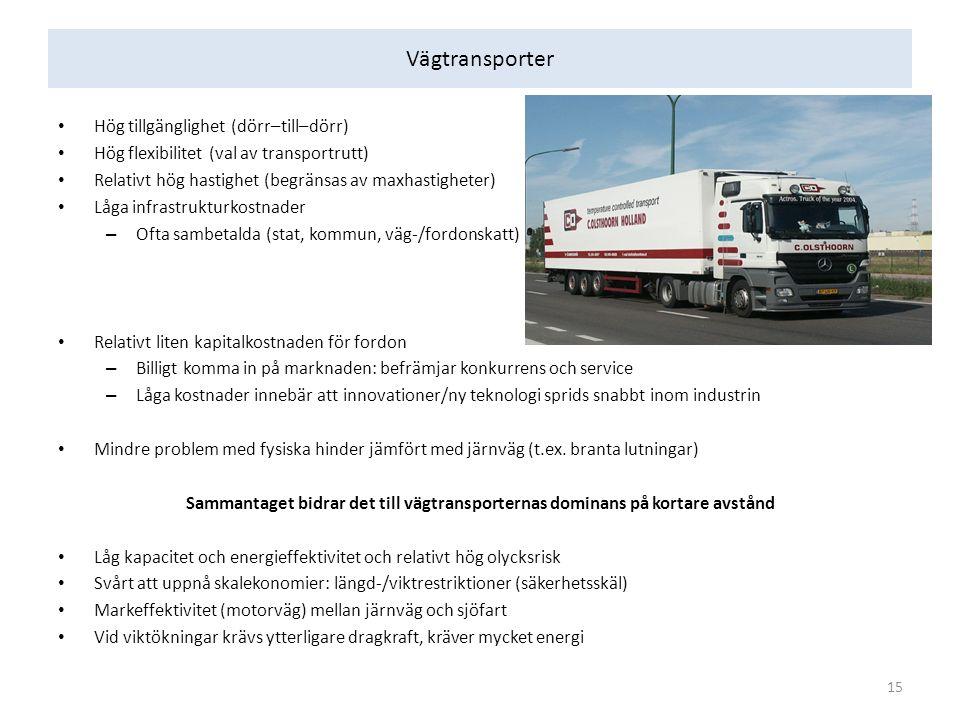 Vägtransporter Hög tillgänglighet (dörr–till–dörr) Hög flexibilitet (val av transportrutt) Relativt hög hastighet (begränsas av maxhastigheter) Låga infrastrukturkostnader – Ofta sambetalda (stat, kommun, väg-/fordonskatt) Relativt liten kapitalkostnaden för fordon – Billigt komma in på marknaden: befrämjar konkurrens och service – Låga kostnader innebär att innovationer/ny teknologi sprids snabbt inom industrin Mindre problem med fysiska hinder jämfört med järnväg (t.ex.