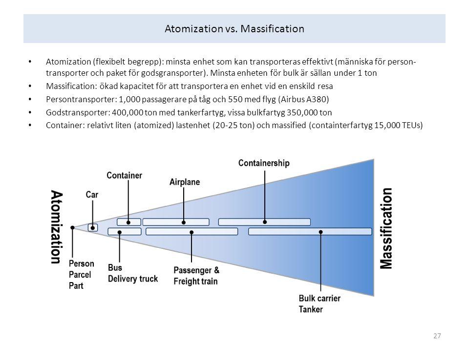 Atomization vs.