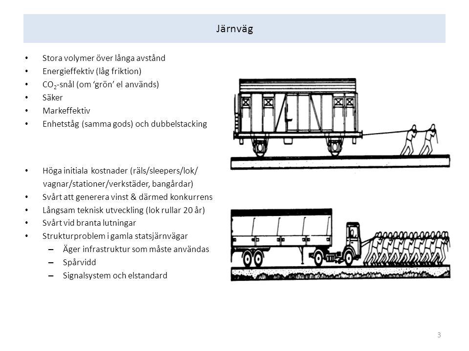Transportmedlens egenskaper, gods, i USA (också i Västeuropa) TransportmedelVärdeService (leveransdagar, punktlighet) LastbilMåttlig till hög>90% punktlighet JärnvägMåttlig till låg 4–7 dagar 60-85% punktlighet IntermodalMåttlig till hög 3 dgr (kust-kust) Punktlighet mellan lastbil och tåg FlygHögOfta över natten eller nästa dag Inland vattenMåttlig till lågBeror på segment.