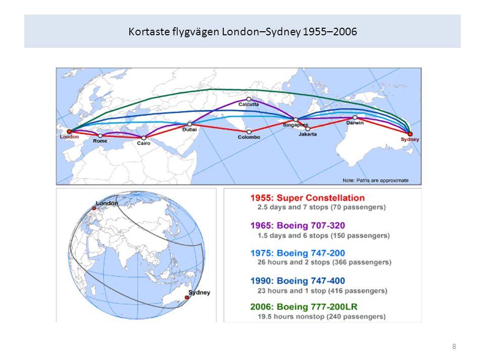 Kortaste flygvägen London–Sydney 1955–2006 8