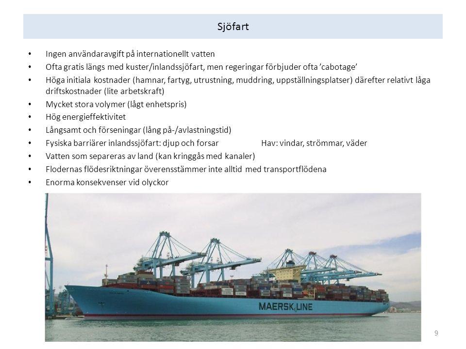 Ingen användaravgift på internationellt vatten Ofta gratis längs med kuster/inlandssjöfart, men regeringar förbjuder ofta 'cabotage' Höga initiala kostnader (hamnar, fartyg, utrustning, muddring, uppställningsplatser) därefter relativt låga driftskostnader (lite arbetskraft) Mycket stora volymer (lågt enhetspris) Hög energieffektivitet Långsamt och förseningar (lång på-/avlastningstid) Fysiska barriärer inlandssjöfart: djup och forsarHav: vindar, strömmar, väder Vatten som separeras av land (kan kringgås med kanaler) Flodernas flödesriktningar överensstämmer inte alltid med transportflödena Enorma konsekvenser vid olyckor Sjöfart 9
