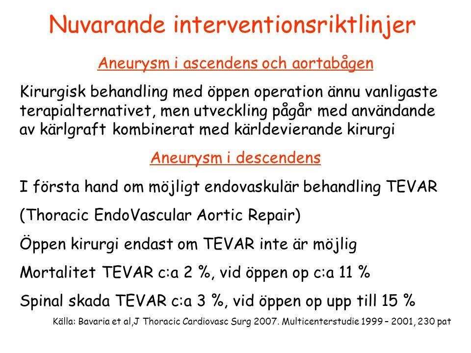 Nuvarande interventionsriktlinjer Aneurysm i ascendens och aortabågen Kirurgisk behandling med öppen operation ännu vanligaste terapialternativet, men utveckling pågår med användande av kärlgraft kombinerat med kärldevierande kirurgi Aneurysm i descendens I första hand om möjligt endovaskulär behandling TEVAR (Thoracic EndoVascular Aortic Repair) Öppen kirurgi endast om TEVAR inte är möjlig Mortalitet TEVAR c:a 2 %, vid öppen op c:a 11 % Spinal skada TEVAR c:a 3 %, vid öppen op upp till 15 % Källa: Bavaria et al,J Thoracic Cardiovasc Surg 2007.