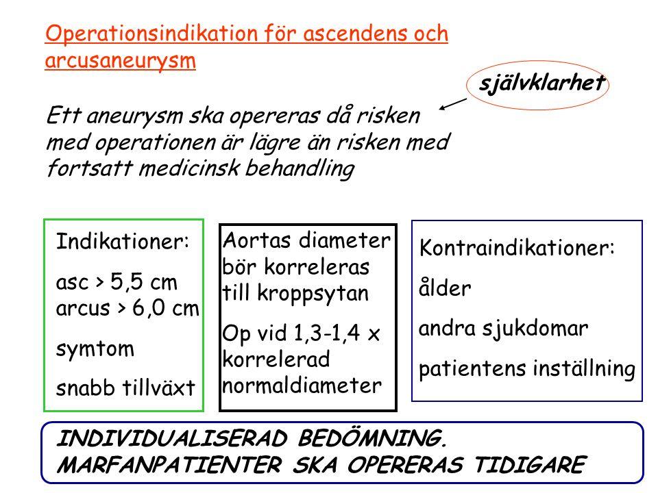 Operationsindikation för ascendens och arcusaneurysm Ett aneurysm ska opereras då risken med operationen är lägre än risken med fortsatt medicinsk behandling självklarhet Indikationer: asc > 5,5 cm arcus > 6,0 cm symtom snabb tillväxt Kontraindikationer: ålder andra sjukdomar patientens inställning INDIVIDUALISERAD BEDÖMNING.