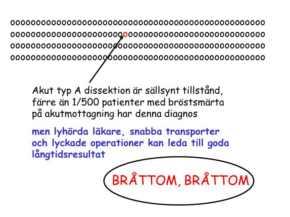 oooooooooooooooooooooooooooooooooooooooooooooooooo oooooooooooooooooooooooooooooooooooooooooooooooooo Akut typ A dissektion är sällsynt tillstånd, färre än 1/500 patienter med bröstsmärta på akutmottagning har denna diagnos men lyhörda läkare, snabba transporter och lyckade operationer kan leda till goda långtidsresultat BRÅTTOM, BRÅTTOM