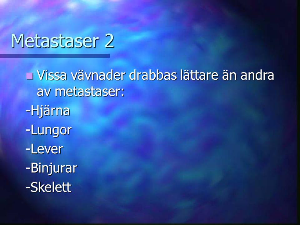Metastaser 2 Vissa vävnader drabbas lättare än andra av metastaser: Vissa vävnader drabbas lättare än andra av metastaser:-Hjärna-Lungor-Lever-Binjurar-Skelett